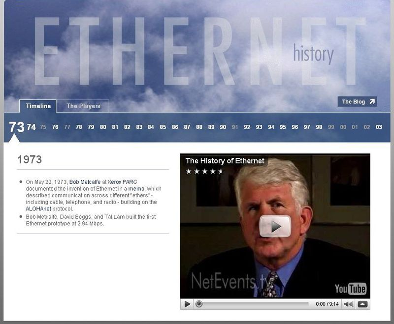 Ethernethistory